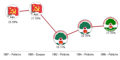 infografica-pds[1]
