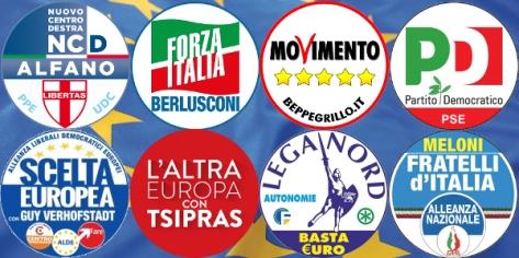 simboli europee